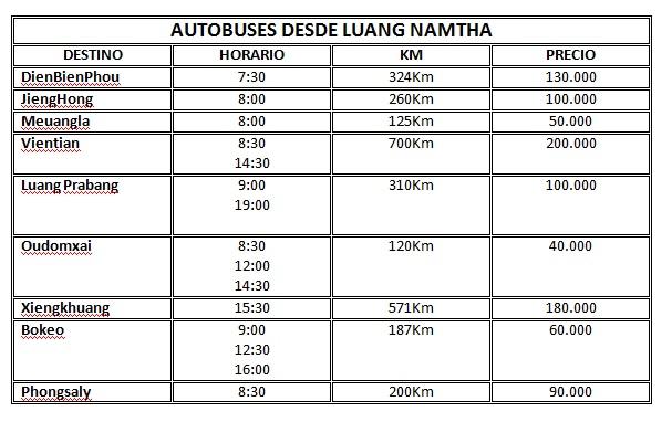 tabla horarios LN