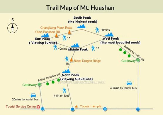 huashan-mountain